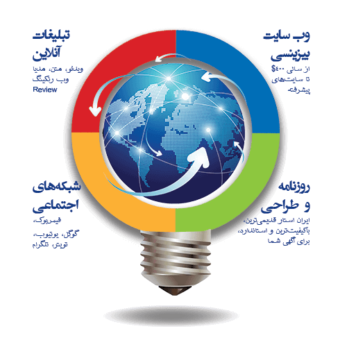 Iran Star: Marketing Services, Online, Newspaper, Web