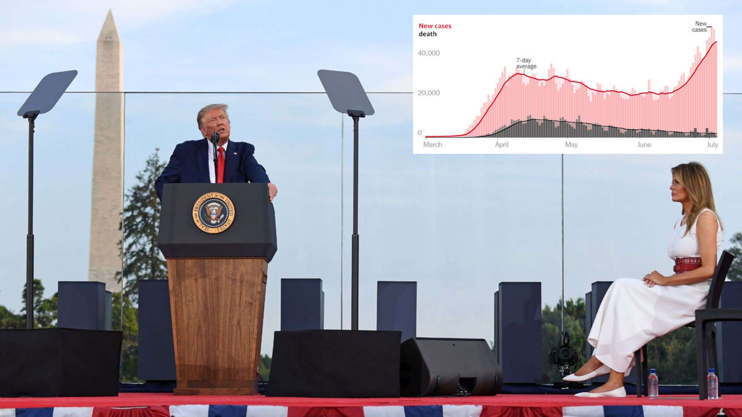 اخبار-آمریکا-ترامپ-کرونا-۹۹-کاملا-بی-ضرر-است