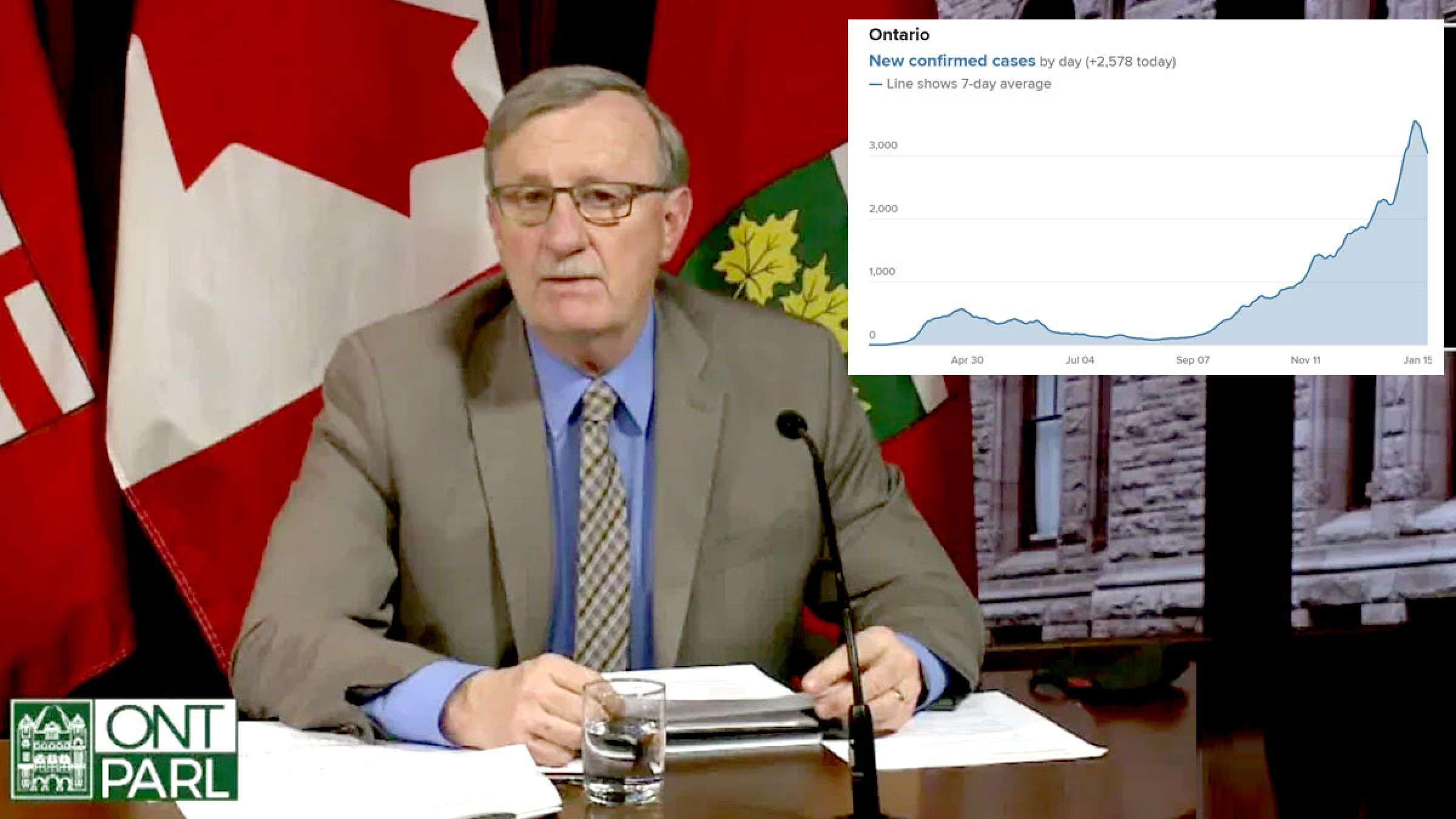 اخبار-تورنتو-رئیس-پزشکی-انتاریو-برای-بازگشایی-مجدد-کرونا-زیر-۱۰۰۰-نفر-برسد