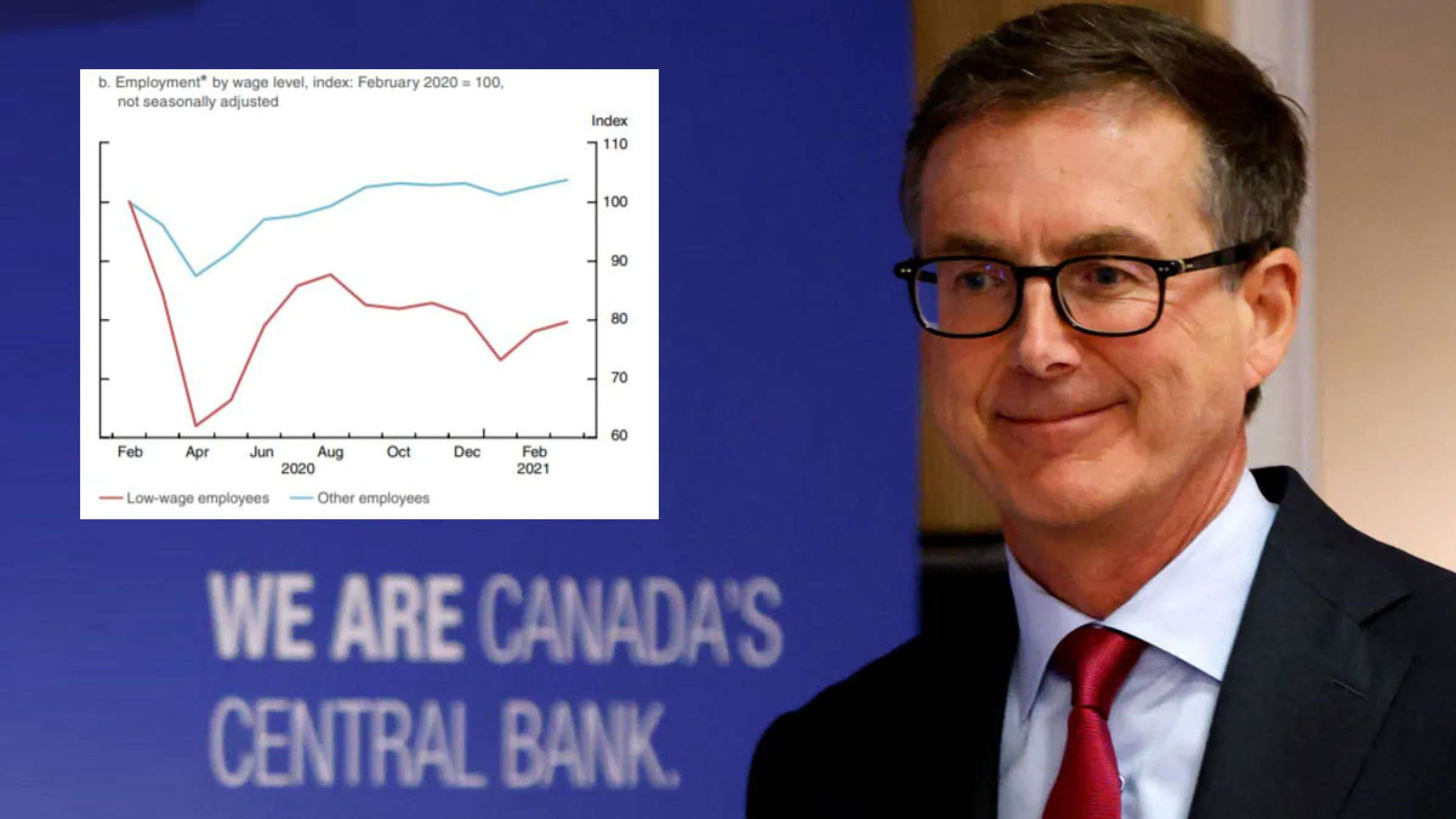 اخبار-کانادا-بانک-مرکزی-نرخ-بهره-ها-بالا-دلار-گرانتر-بازار-املاک-را-سرد-می-کند