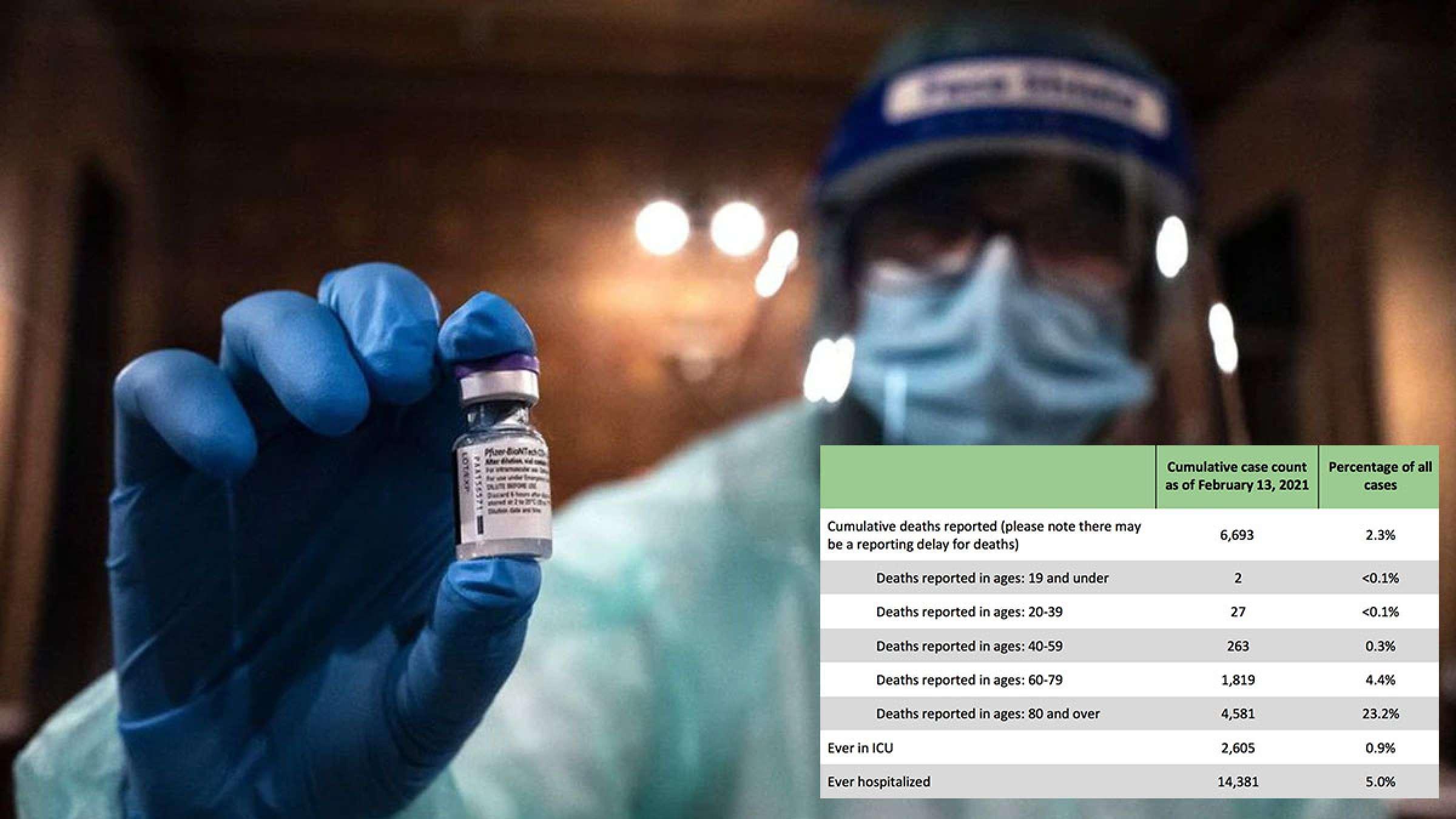 اخبار-کانادا-فراخوانی-دسته-بعدی-برای-واکسیناسیون-در-انتاریو-وضعیت-مختصر-و-کامل-کرونا-در-دنیا