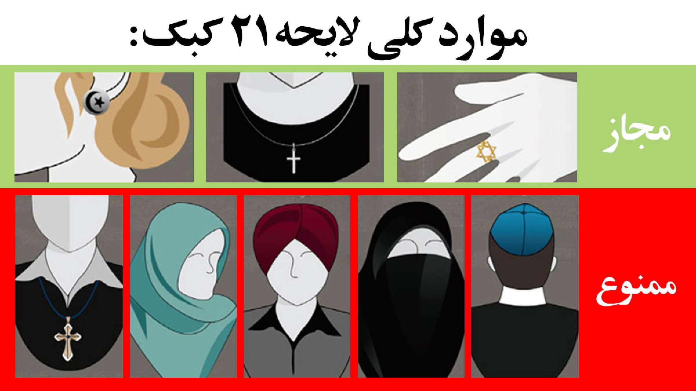 اخبار-کبک-حکم-دادگاه-عالی-کبک-همه-را-معترض-کرد-قانون-ضد-حجاب-درست-است-مگر-در-مدارس-انگلیسی