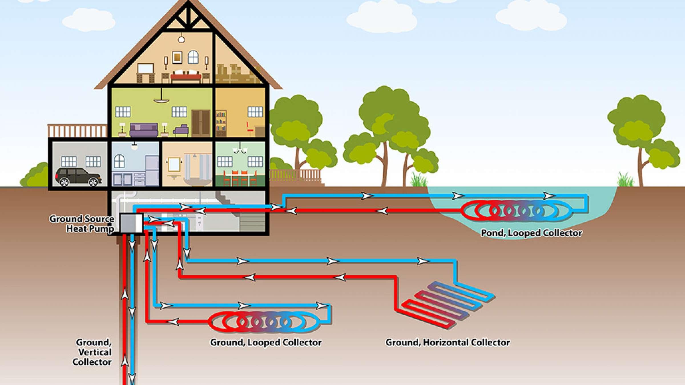 خانه-رامندی-استفاده-از-زمین-برای-گرمایش-خانه-نقشه