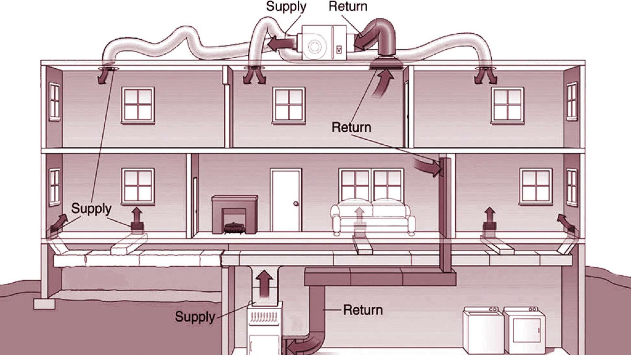 خانه-رامندی-در-مورد-کانال-و-کانالکشی-ساختمان-چه-میدانید-نقشه