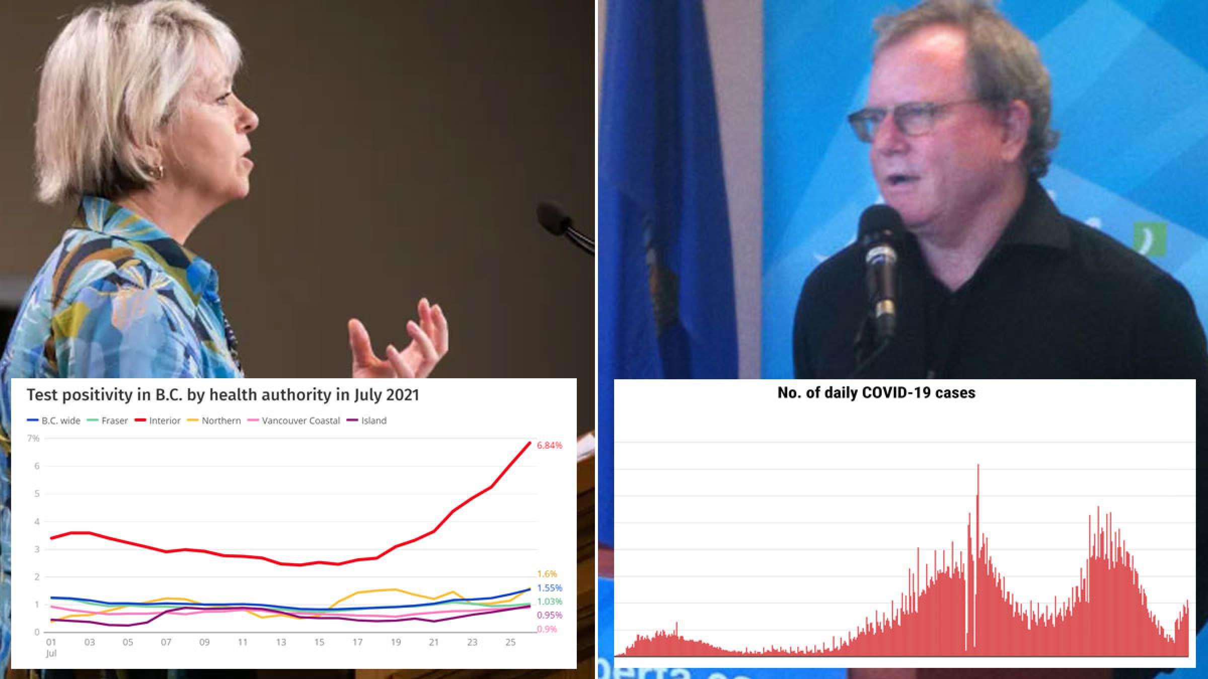 خبر-کانادا-اعلان-وضعیت-اضطراری-شیوع-کرونا-ونکوور-دستور-ماسک-زدن-آغاز-موج-چهارم-آلبرتا
