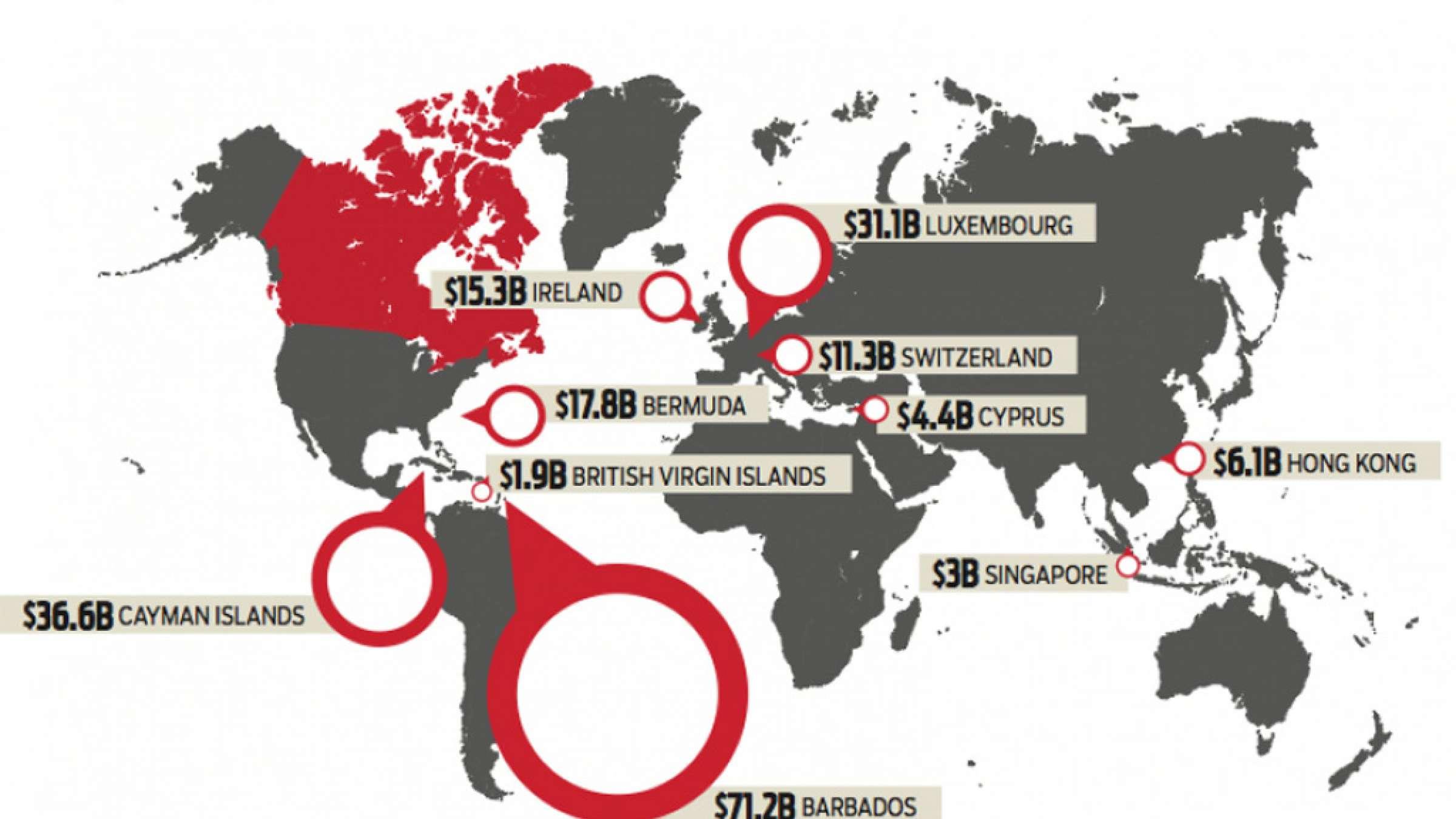 فرار-کمپانیهای-کانادایی-از-پرداخت-مالیات-کانادا-اخبار
