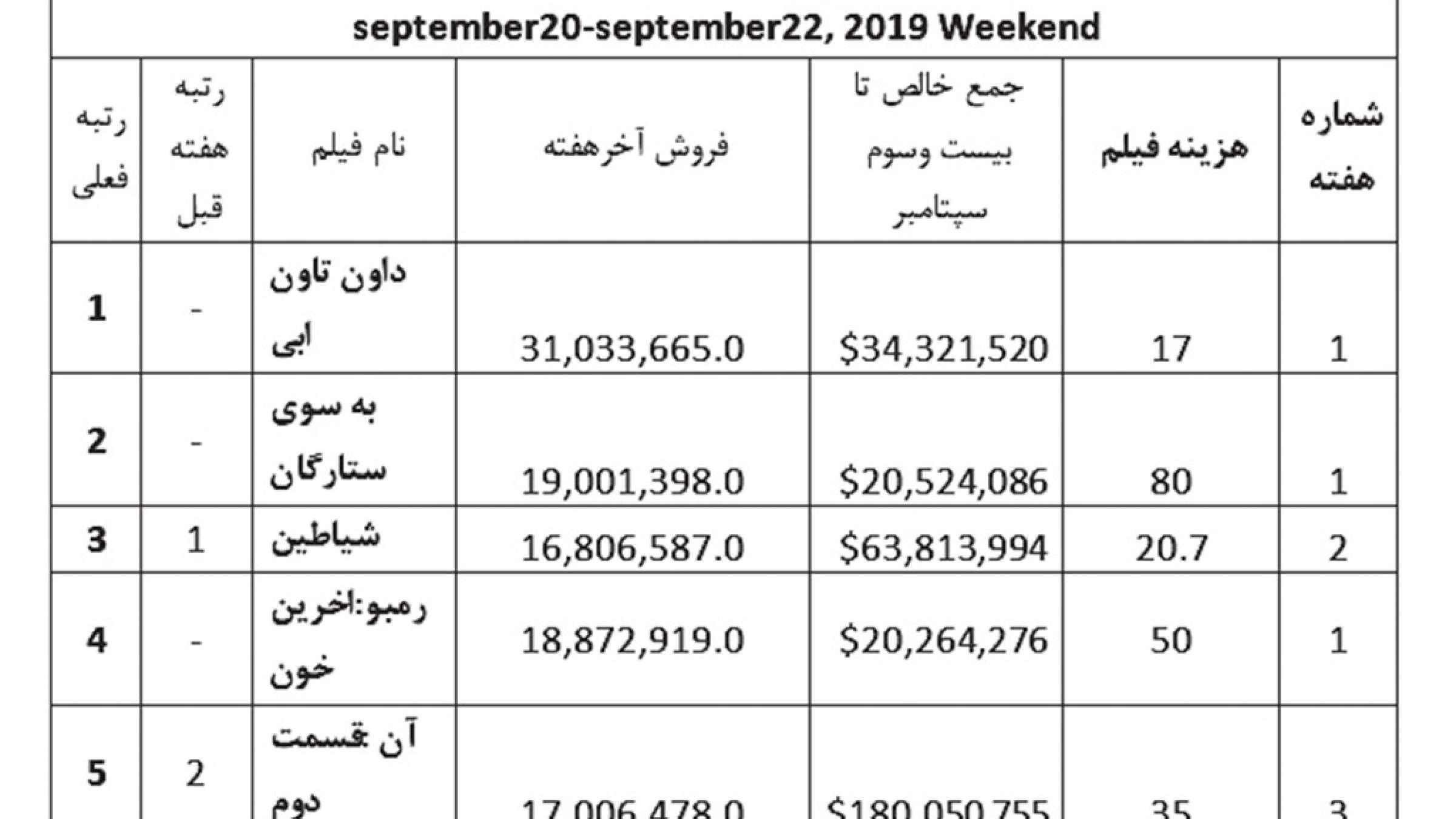 فیلم-ناظمزاده-فیلمهای-نیمه-ماه-سپتامبر-لیست