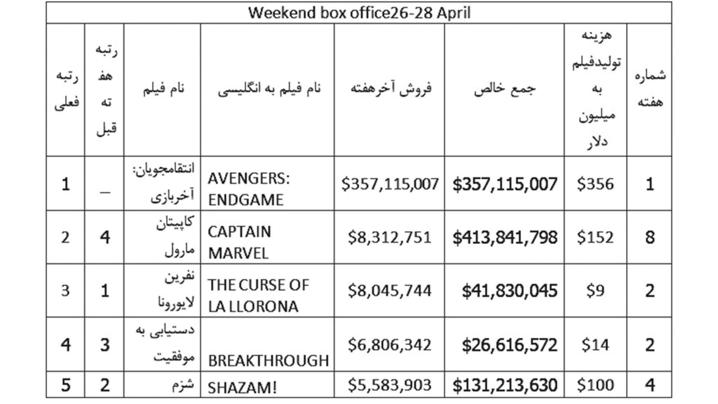 Cinema-Nazemzadeh-film-apr-4-1