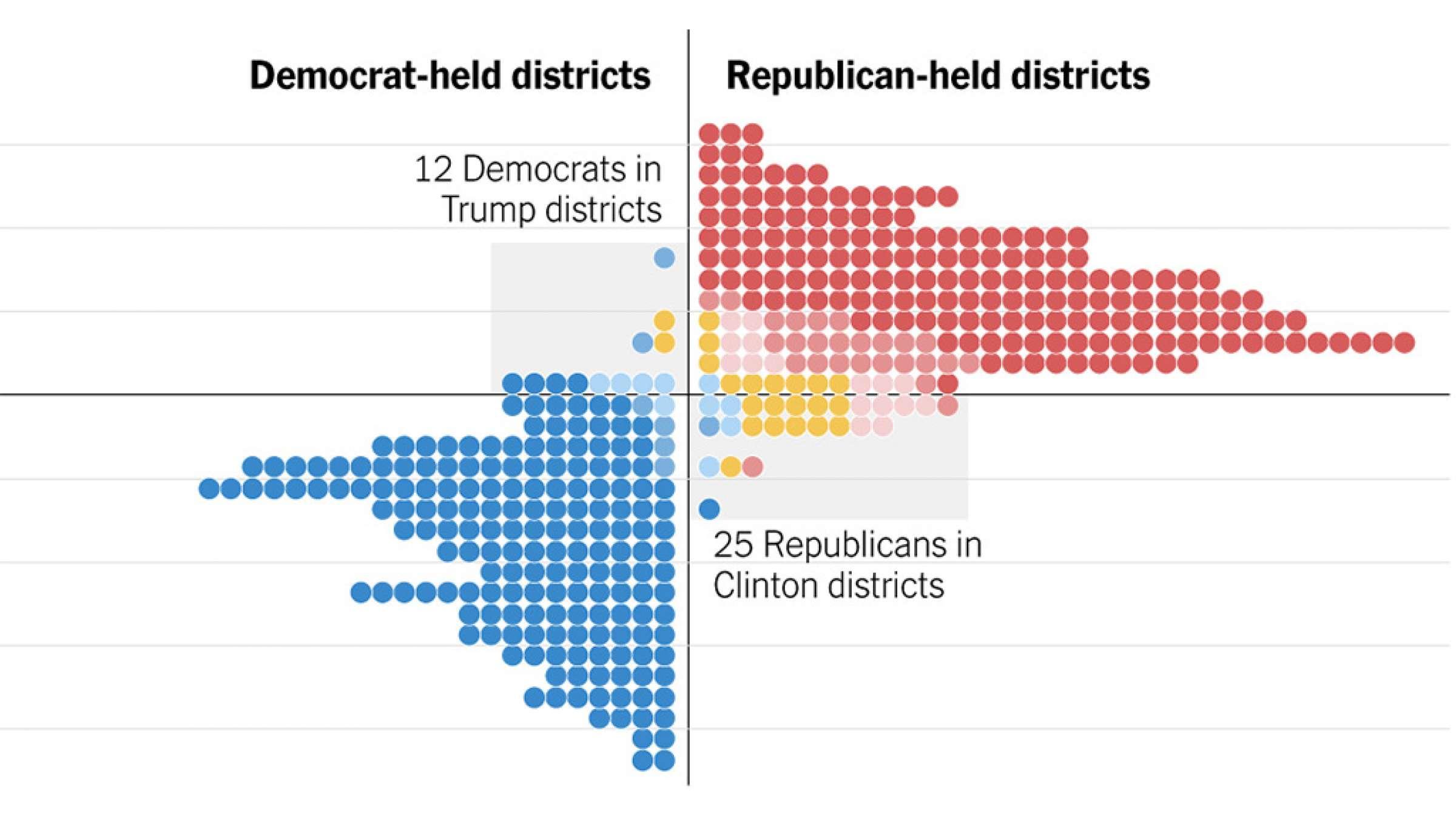 news-amrica-election-2018