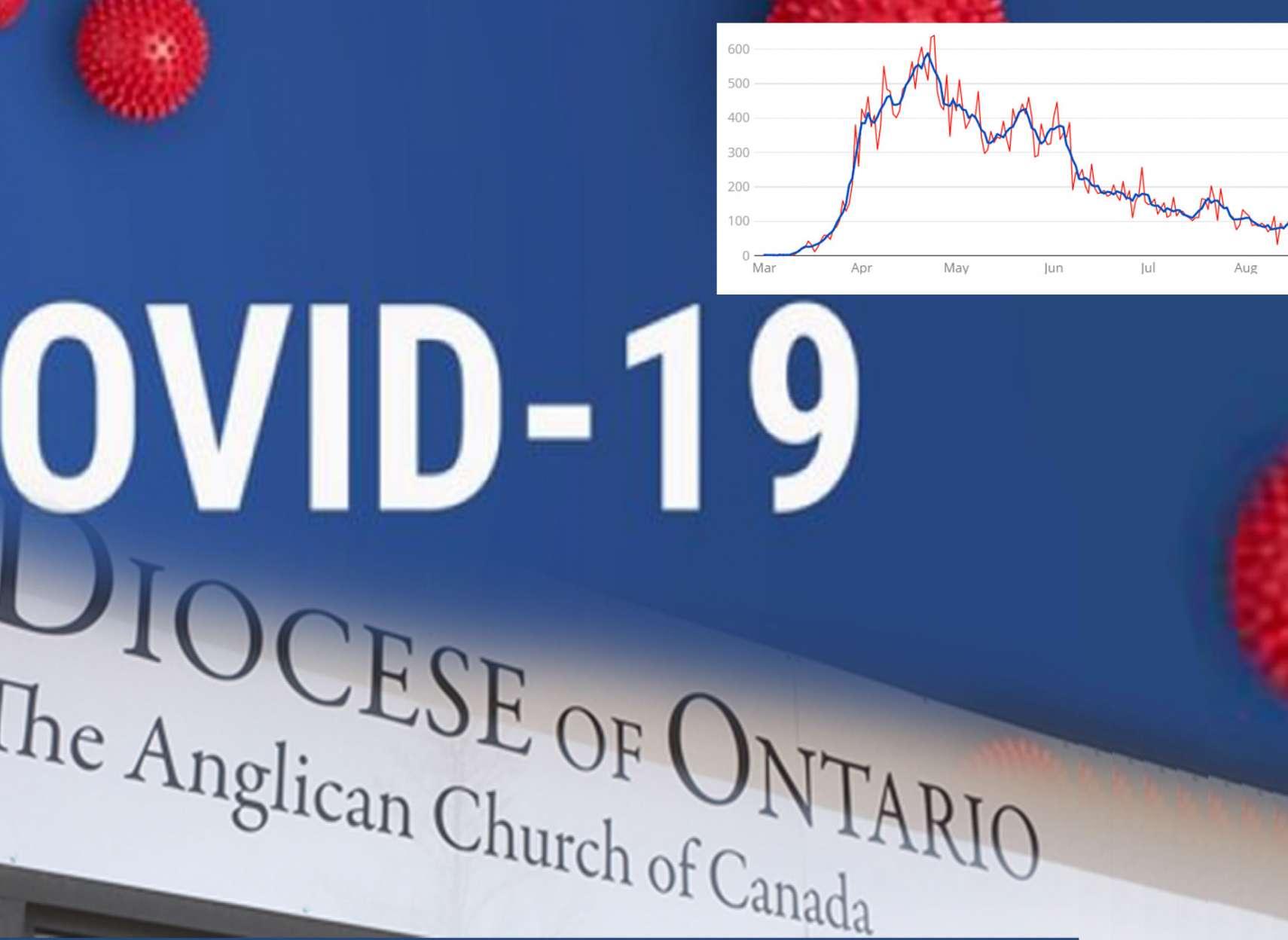 اخبار-تورنتو-افزایش-چشمگیر-کرونا-و-اعلان-خطر-در-انتاریو-داگ-فورد-برای-مقابله-با-دلایل-اصلی-طرح-جدید-ارائه-می-کند