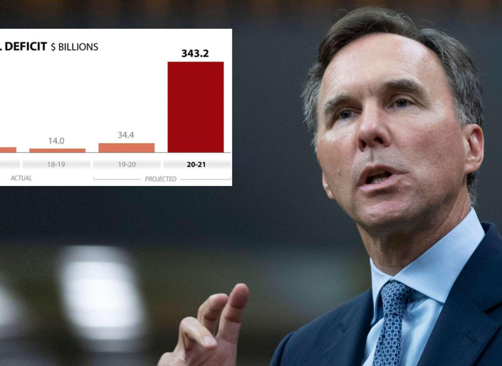 اخبار-کانادا-اعلان-بزرگترین-کسری-بودجه-کانادا-پس-از-جنگ-دوم-چگونه-پول-هایی-که-دولت-به-شما-داده-بازپرداخت-می-شوند