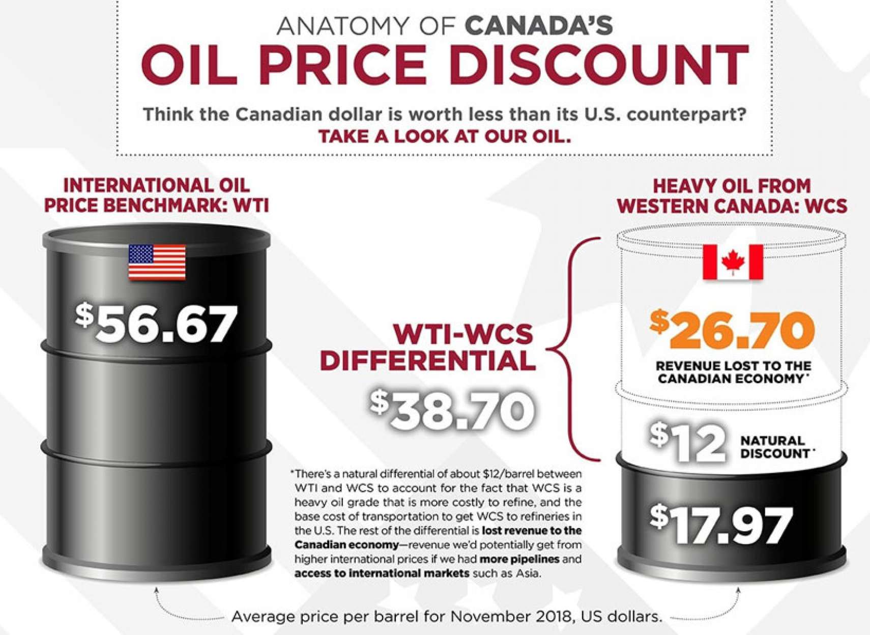 اخبار-کانادا-سقوط-قیمت-نفت-کانادا-به-زیر-5-دلار-به-صفر-دلار-نزدیک-می-شویم