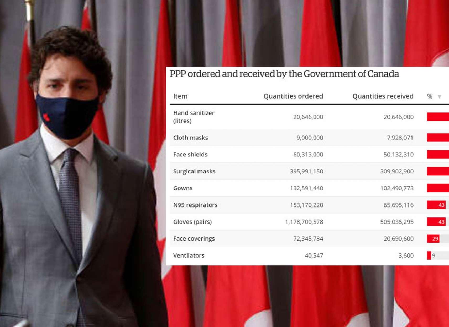 اخبار-کانادا-مهمترین-بیمارستان-سرطان-کانادا-کرونایی-شد-تست-سریع-توزیع-شد