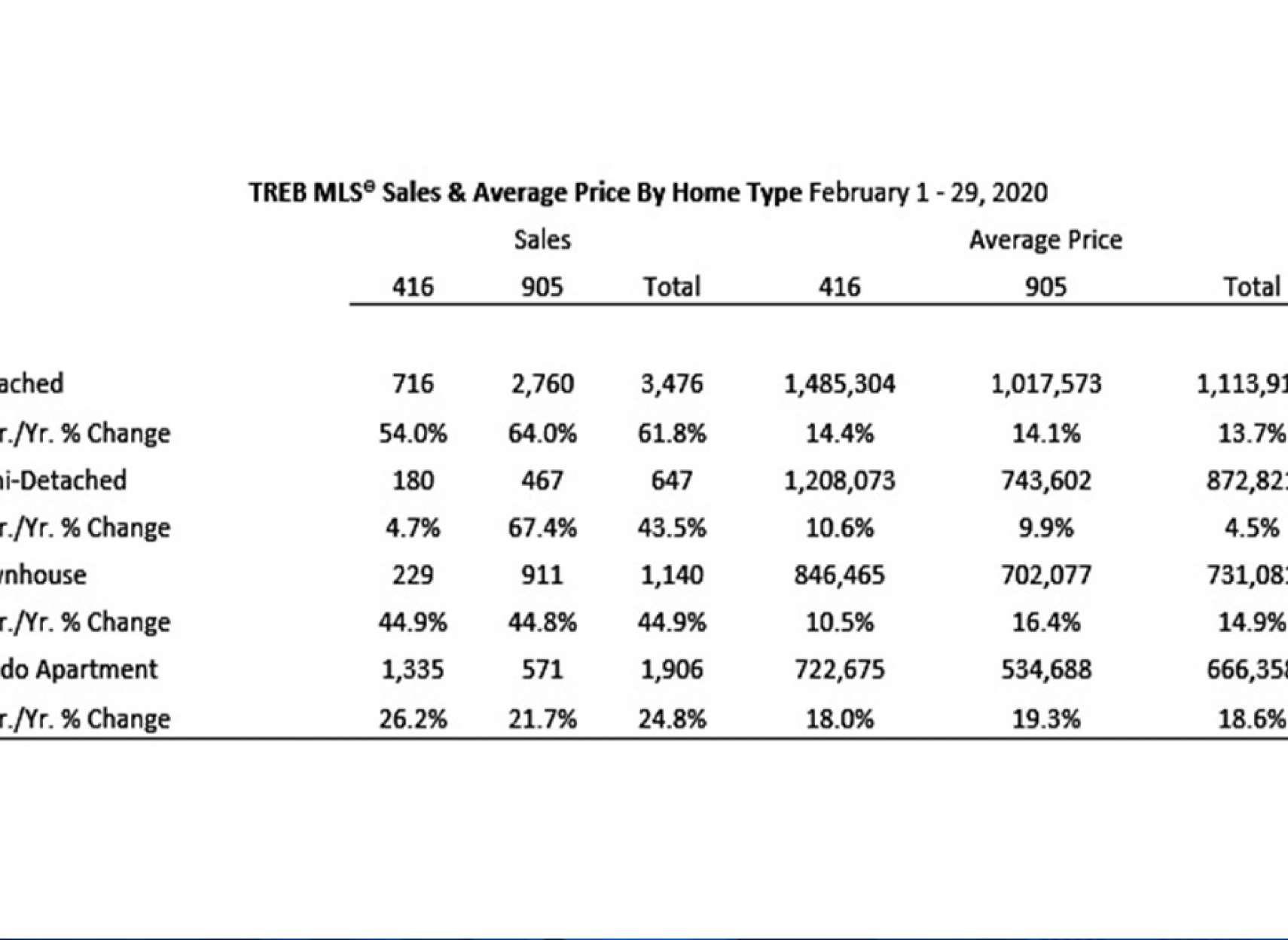 املاک-انواری-جهش-بزرگ-در-حجم-معاملات-ملک