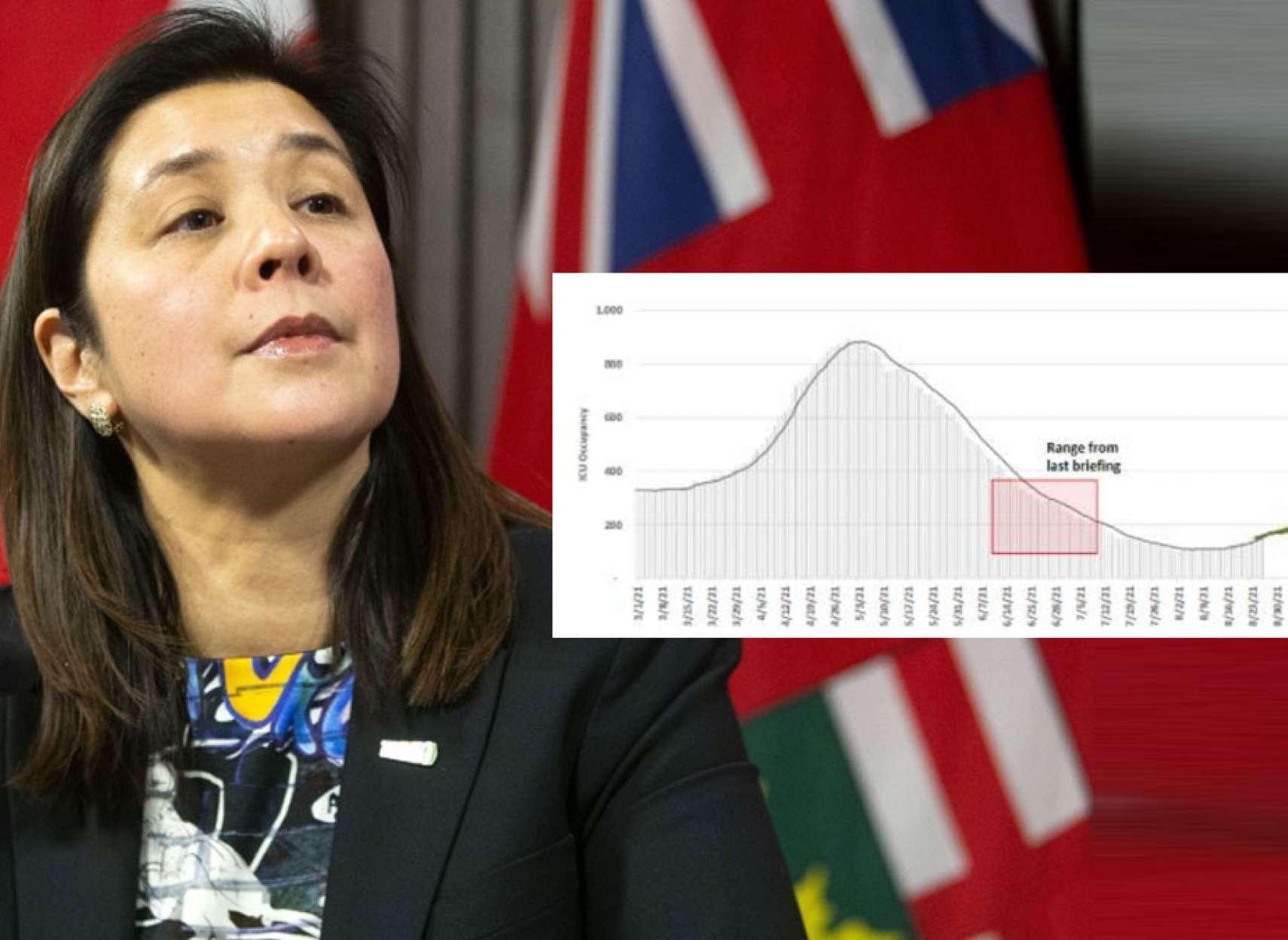 خبر-تورنتو-یواشکی-اعلان-شد-موج-چهارم-دلتا-در-انتاریو-ممکن-است-روزانه-۹۰۰۰-نفر-را-کرونایی-کند