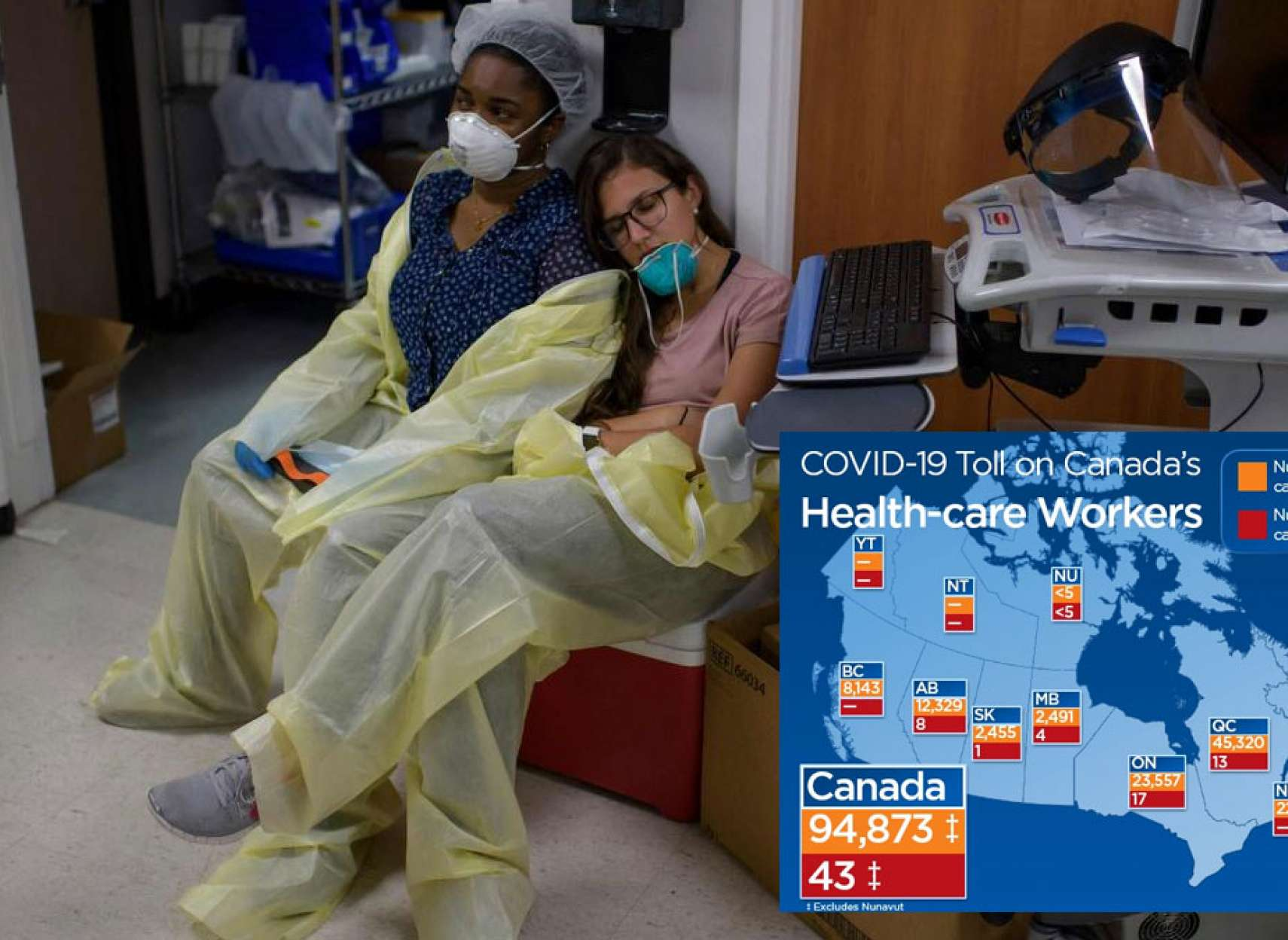 خبر-کانادا-حدود-۹۵۰۰۰-نفر-از-کادر-درمانی-کانادا-کرونا-گرفته-اند