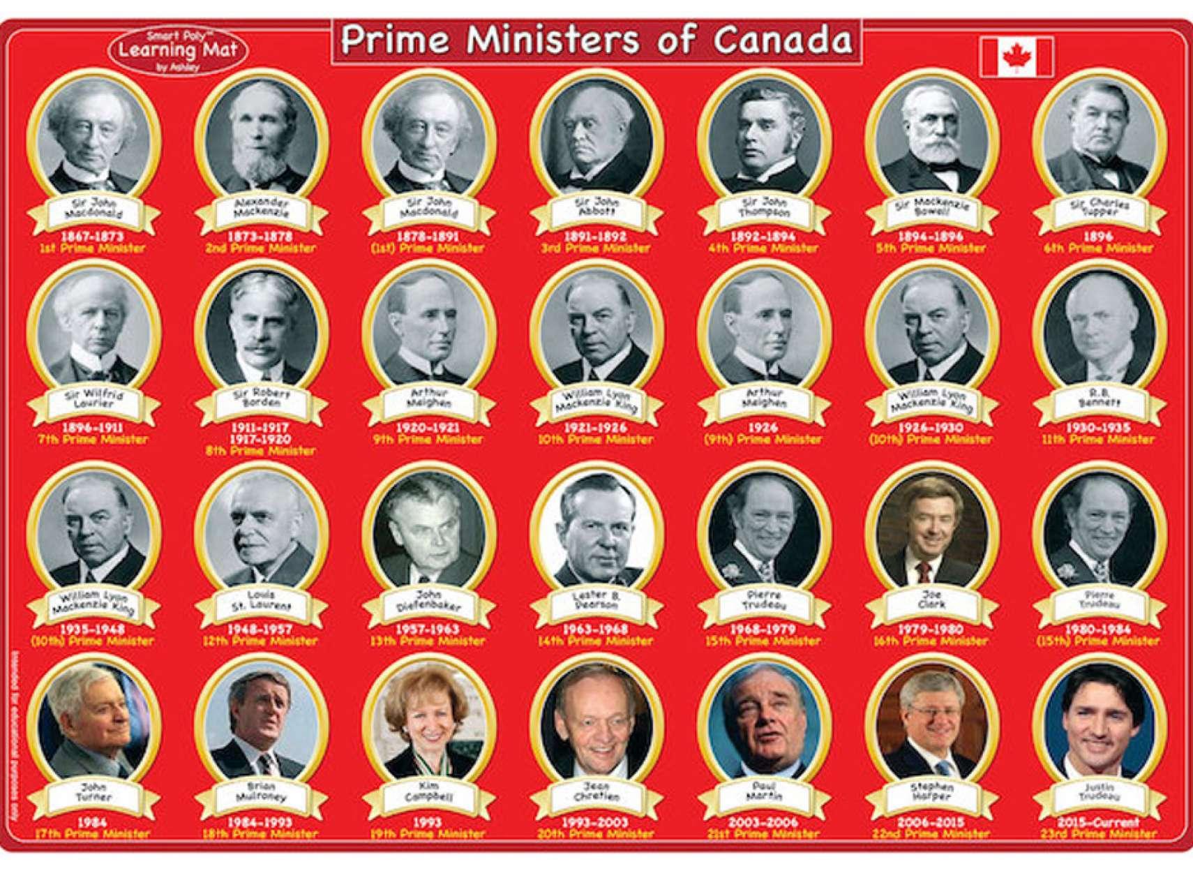 کانادا-آرش-آبادی-ما-انتخابات-و-افشاگری-آیا-سر-کارمان-گذاشتند