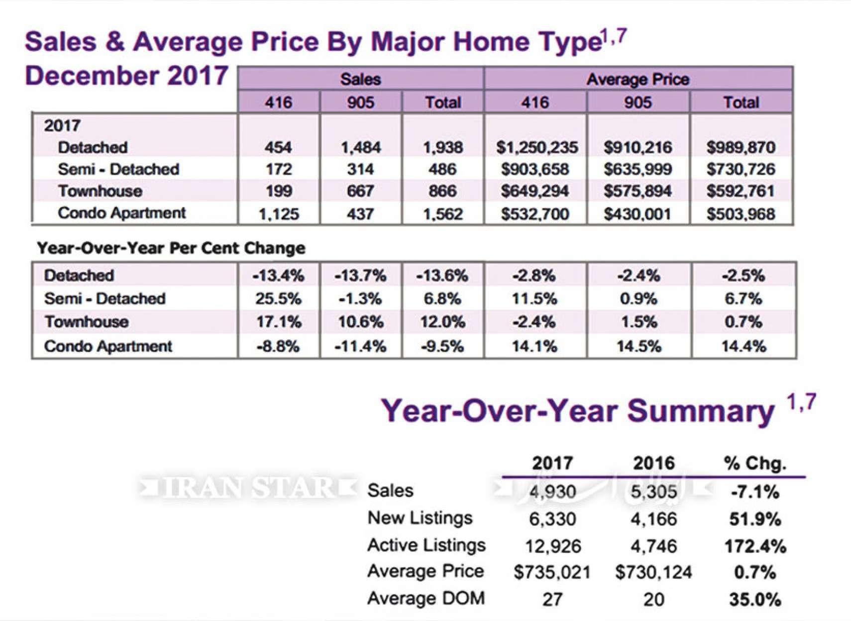 Anvari-RealEstate-ideal-home