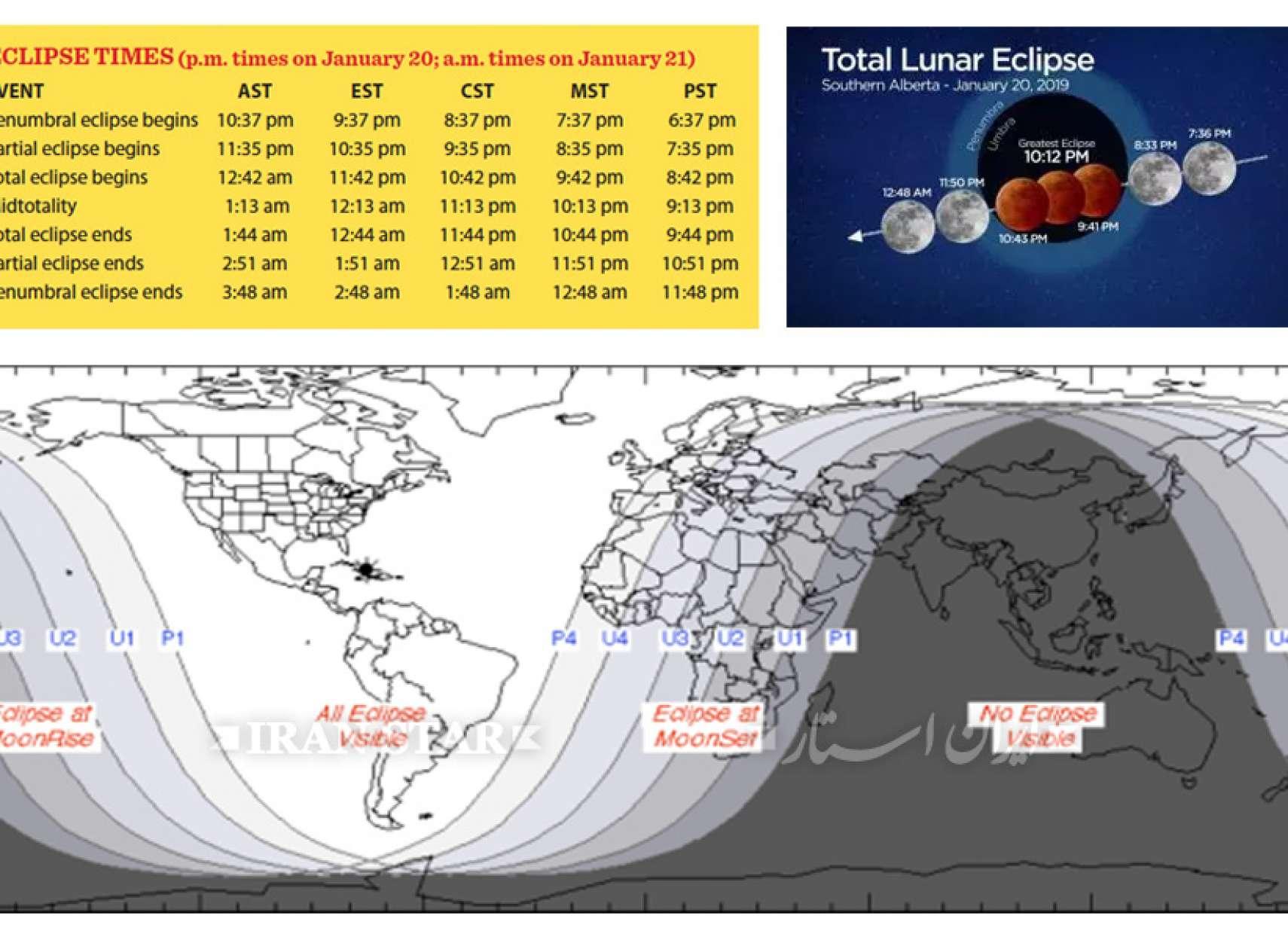 news-lunar-eclipse-2019