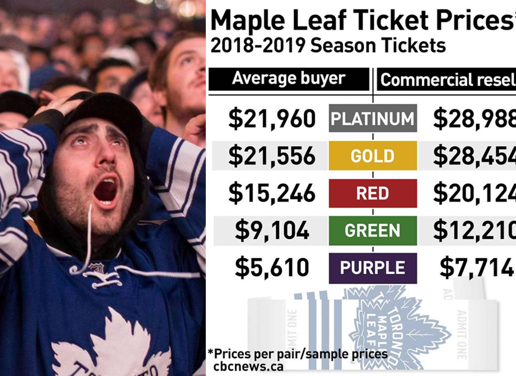news-sport-mapleleafs-resell