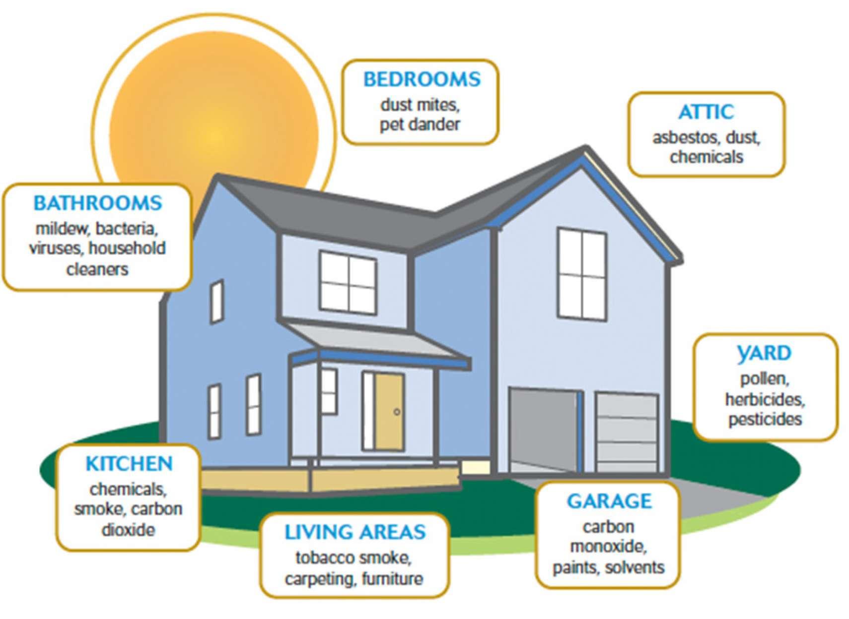 peiman-house-air
