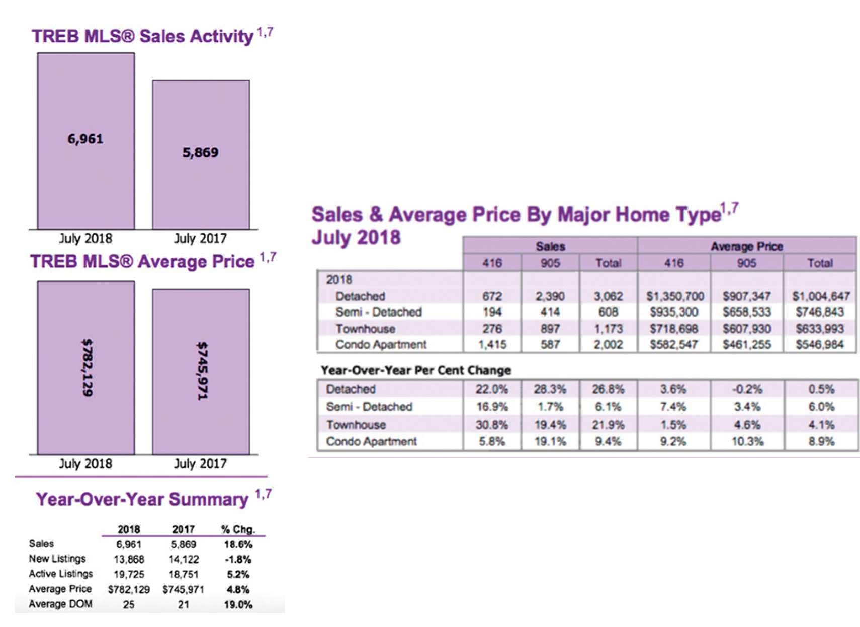 real-estate-anvari-better-july