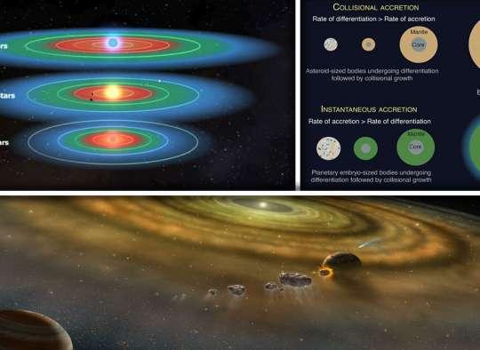 اخبار-علمی-آغاز-تشکیل-زمین-پیدایش-زندگی-به-چگونگی-و-نیز-مکان-شکل-گیری-یک-سیاره-بستگی-دارد