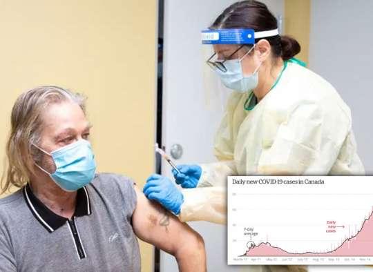 اخبار-کانادا-آغاز-واکسیناسیون-بی-خانمان-های-تورنتو-از-این-هفته-آمار-کامل-کانادا-استان-ها-جهان
