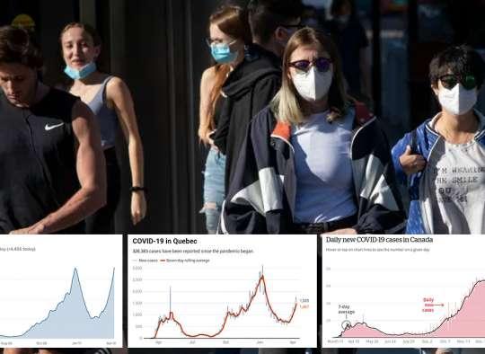 اخبار-کانادا-رکوردشکنی-کرونا-در-انتاریو-با-جوانان-فایزر-خواستار-استفاده-از-واکسنش-روی-جوانان-می-شود